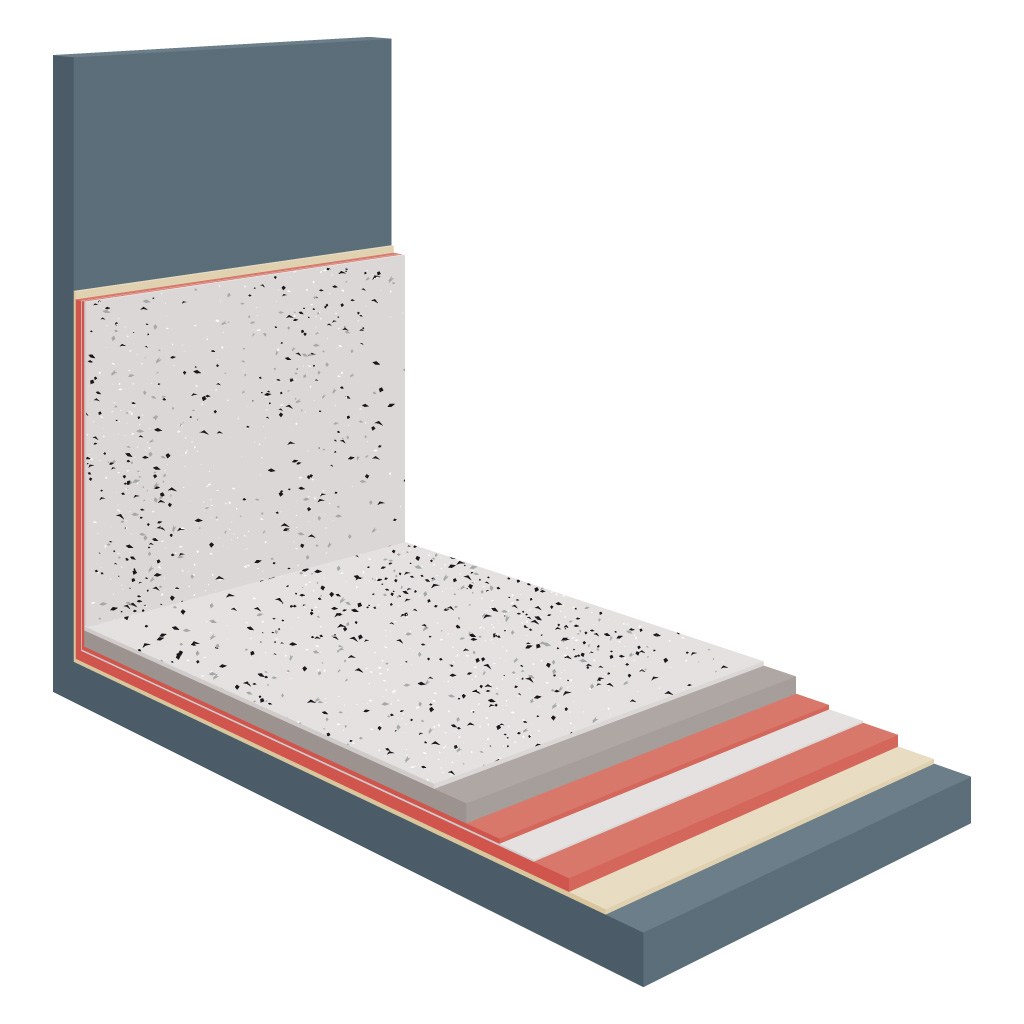 Weproof Waterproofing System 6